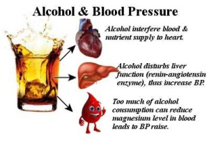 alcohol consumption and hypertension