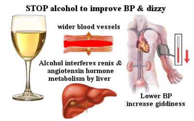 Is Drinking Soda Bad For Blood Pressure