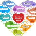 healthy life style for heart